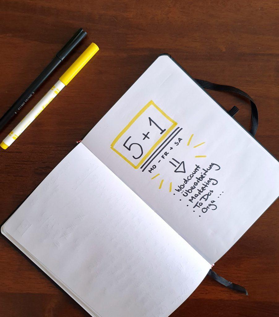 Zeitmanagement für Autoren. Tipps von Tanja Hanika. Foto: St. Müller